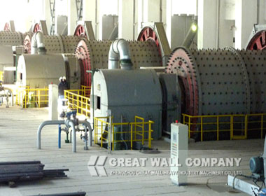 Ball Mill Production Line